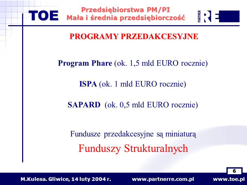 www.partnerre.com.pl www.toe.plM.Kulesa. Gliwice, 14 luty 2004 r. 6 Przedsiębiorstwa PM/PI Mała i średnia przedsiębiorczość TOE Program Phare (ok. 1,5