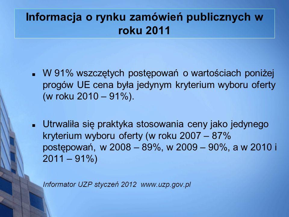 Informacja o rynku zamówień publicznych w roku 2011 W 91% wszczętych postępowań o wartościach poniżej progów UE cena była jedynym kryterium wyboru ofe