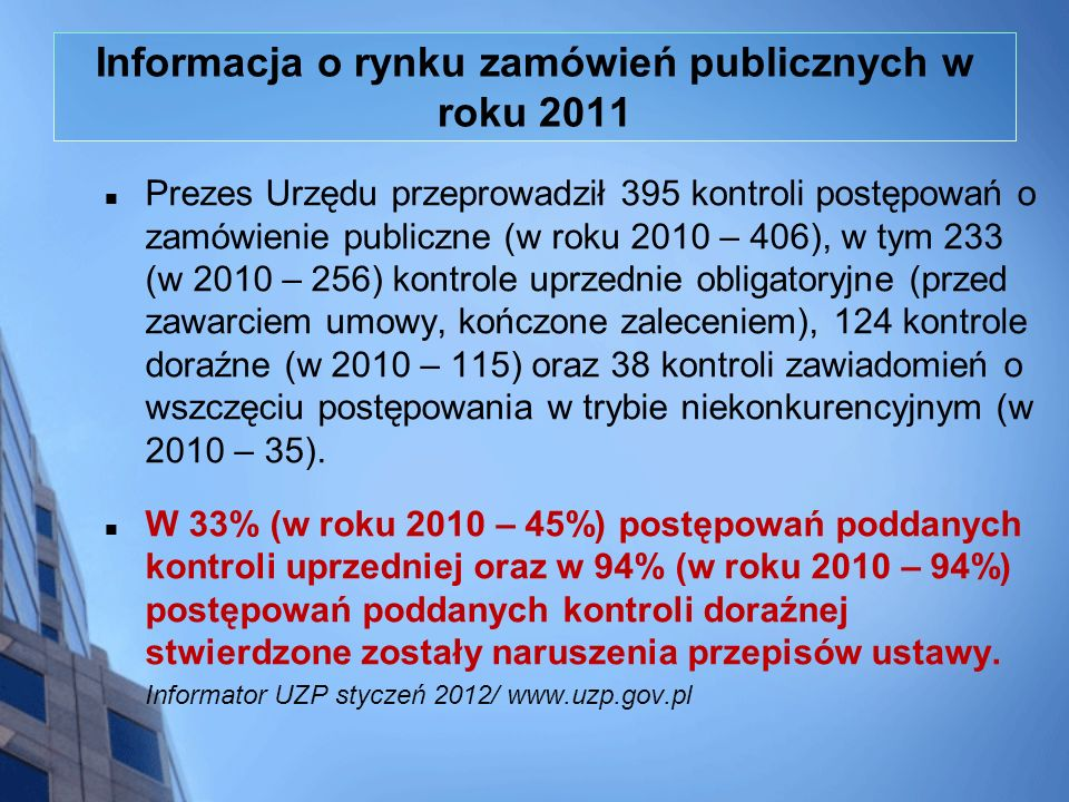 Informacja o rynku zamówień publicznych w roku 2011 Prezes Urzędu przeprowadził 395 kontroli postępowań o zamówienie publiczne (w roku 2010 – 406), w