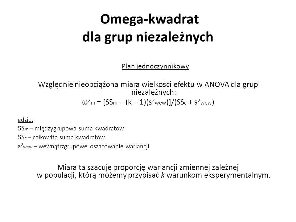 Omega-kwadrat dla grup niezależnych Plan jednoczynnikowy Względnie nieobciążona miara wielkości efektu w ANOVA dla grup niezależnych: ω 2 m = [SS m –