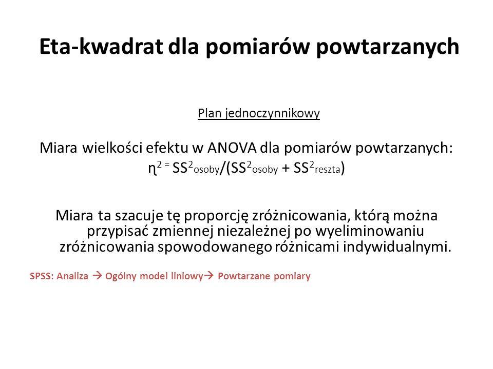 Eta-kwadrat dla pomiarów powtarzanych Plan jednoczynnikowy Miara wielkości efektu w ANOVA dla pomiarów powtarzanych: ɳ 2 = SS 2 osoby /(SS 2 osoby + S