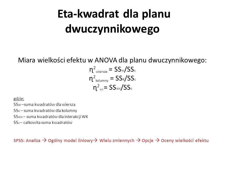Eta-kwadrat dla planu dwuczynnikowego Miara wielkości efektu w ANOVA dla planu dwuczynnikowego: ɳ 2 wiersze = SS W /SS c ɳ 2 kolumny = SS K /SS c ɳ 2