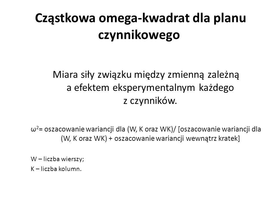 Cząstkowa omega-kwadrat dla planu czynnikowego Miara siły związku między zmienną zależną a efektem eksperymentalnym każdego z czynników. ω 2 = oszacow