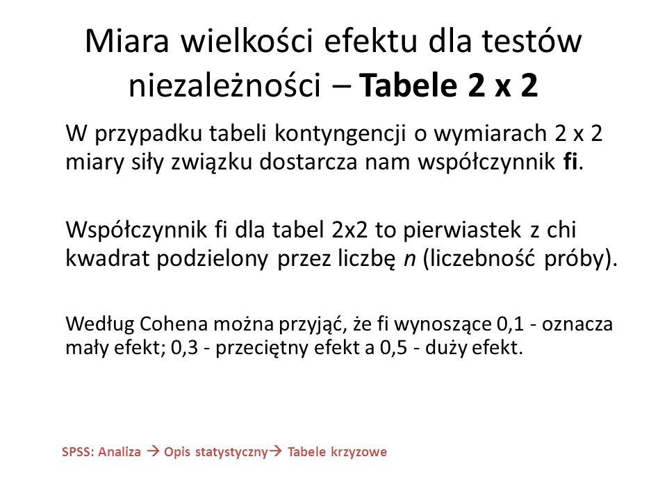 Miara wielkości efektu dla testów niezależności – Tabele 2 x 2 W przypadku tabeli kontyngencji o wymiarach 2 x 2 miary siły związku dostarcza nam wspó