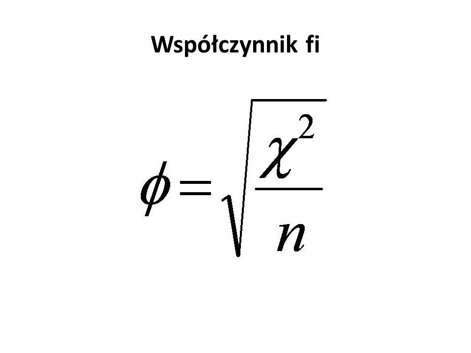 Współczynnik fi