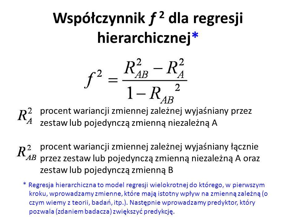 Współczynnik f 2 dla regresji hierarchicznej* procent wariancji zmiennej zależnej wyjaśniany przez zestaw lub pojedynczą zmienną niezależną A procent