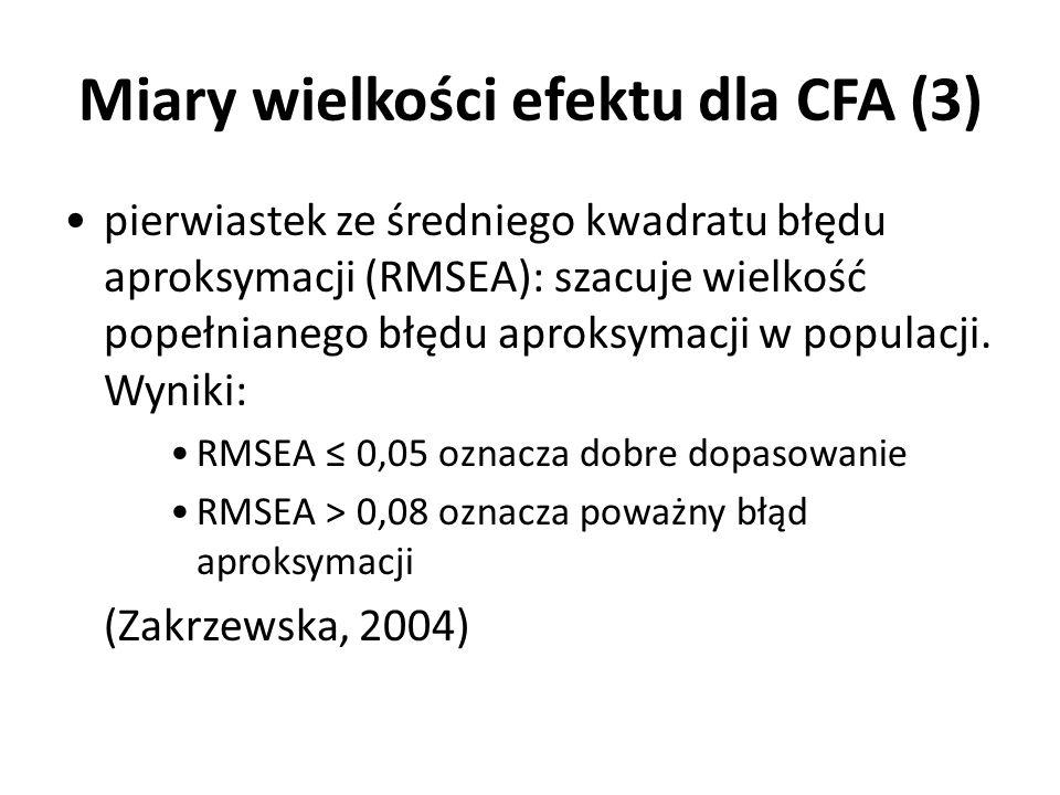 Miary wielkości efektu dla CFA (3) pierwiastek ze średniego kwadratu błędu aproksymacji (RMSEA): szacuje wielkość popełnianego błędu aproksymacji w po