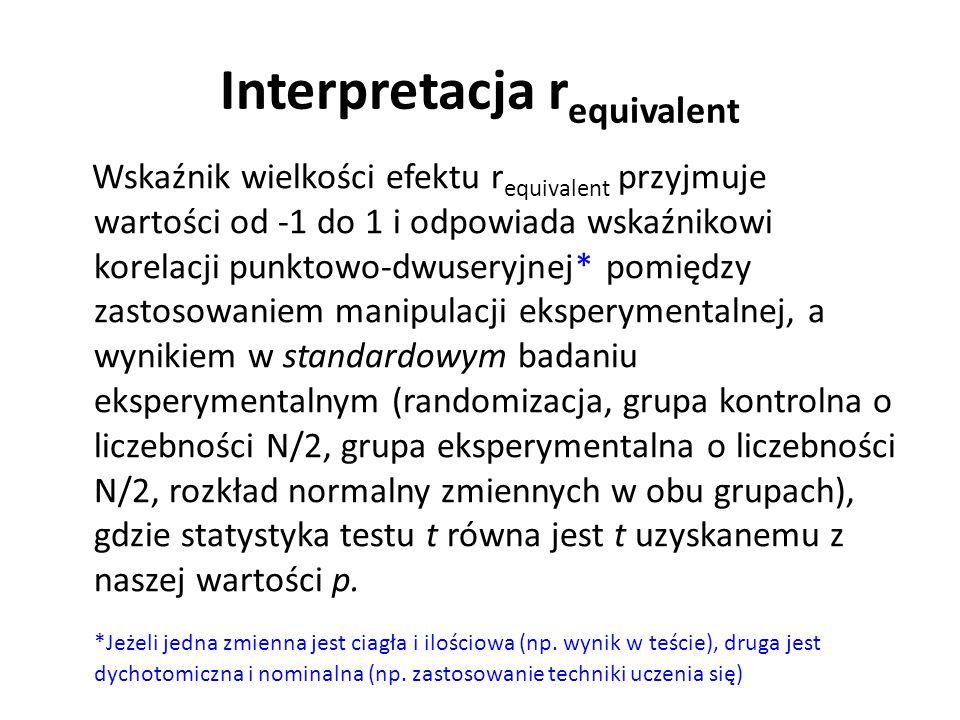 Interpretacja r equivalent Wskaźnik wielkości efektu r equivalent przyjmuje wartości od -1 do 1 i odpowiada wskaźnikowi korelacji punktowo-dwuseryjnej