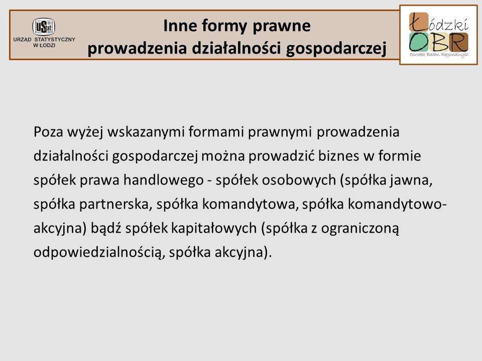 Inne formy prawne prowadzenia działalności gospodarczej Poza wyżej wskazanymi formami prawnymi prowadzenia działalności gospodarczej można prowadzić b