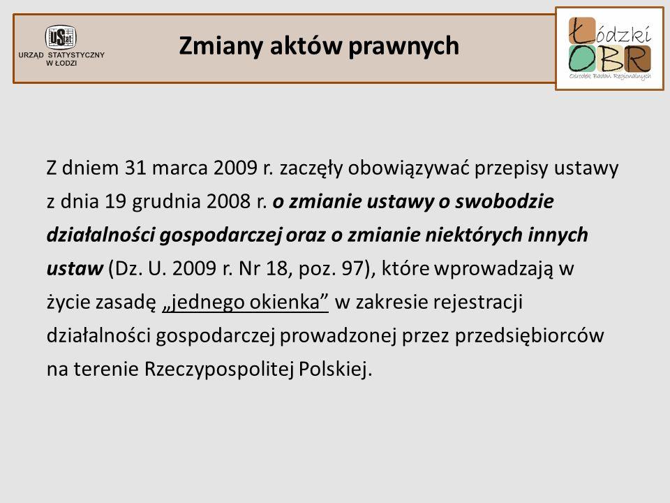 Zmiany aktów prawnych Z dniem 31 marca 2009 r. zaczęły obowiązywać przepisy ustawy z dnia 19 grudnia 2008 r. o zmianie ustawy o swobodzie działalności