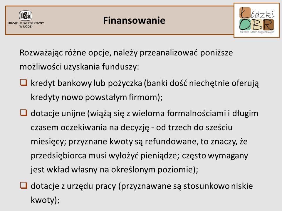 Rozważając różne opcje, należy przeanalizować poniższe możliwości uzyskania funduszy: kredyt bankowy lub pożyczka (banki dość niechętnie oferują kredy
