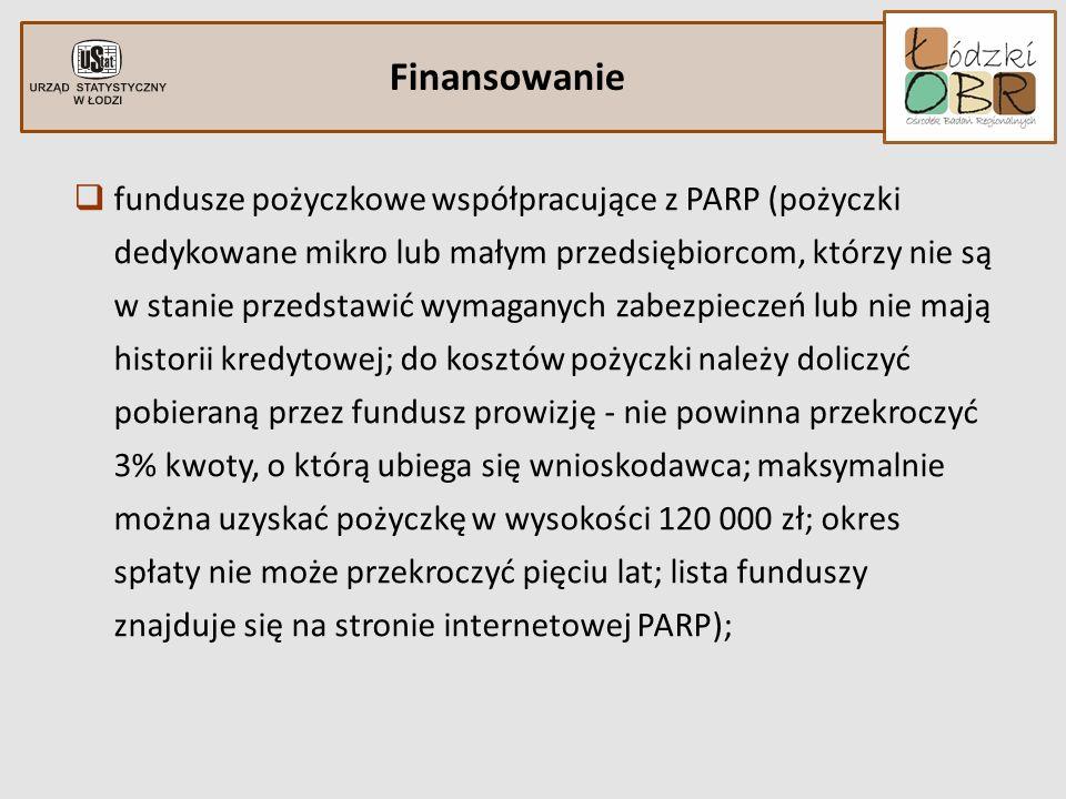 fundusze pożyczkowe współpracujące z PARP (pożyczki dedykowane mikro lub małym przedsiębiorcom, którzy nie są w stanie przedstawić wymaganych zabezpie