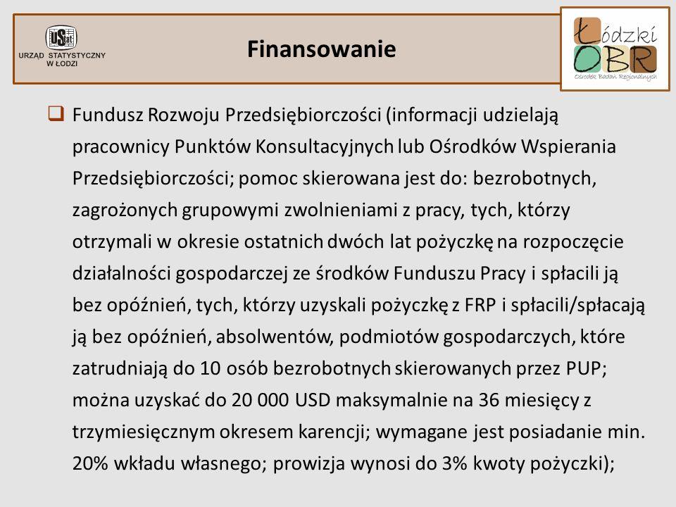Fundusz Rozwoju Przedsiębiorczości (informacji udzielają pracownicy Punktów Konsultacyjnych lub Ośrodków Wspierania Przedsiębiorczości; pomoc skierowa