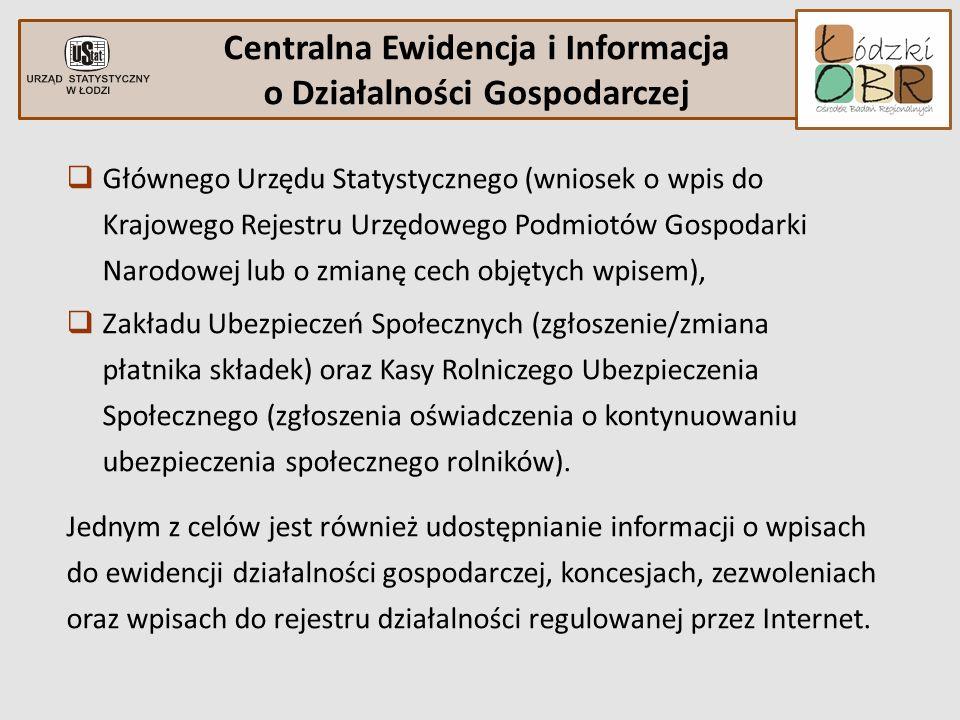 Głównego Urzędu Statystycznego (wniosek o wpis do Krajowego Rejestru Urzędowego Podmiotów Gospodarki Narodowej lub o zmianę cech objętych wpisem), Zak