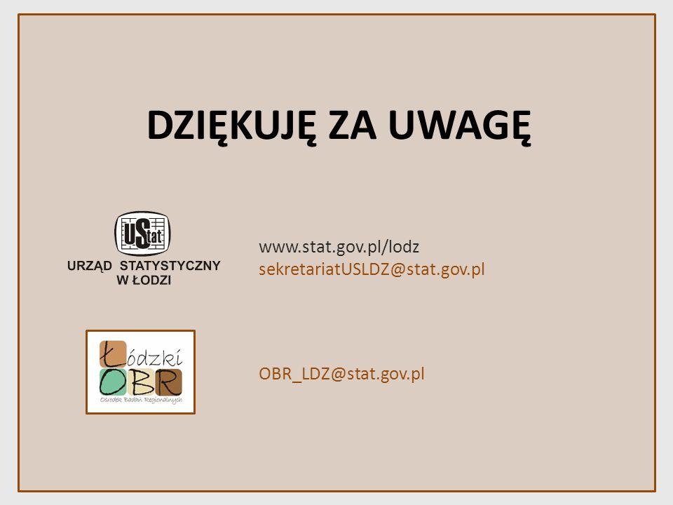 DZIĘKUJĘ ZA UWAGĘ OBR_LDZ@stat.gov.pl www.stat.gov.pl/lodz sekretariatUSLDZ@stat.gov.pl