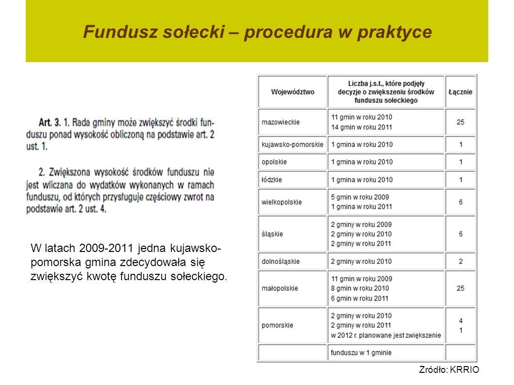 Fundusz sołecki – procedura w praktyce W latach 2009-2011 jedna kujawsko- pomorska gmina zdecydowała się zwiększyć kwotę funduszu sołeckiego. Źródło: