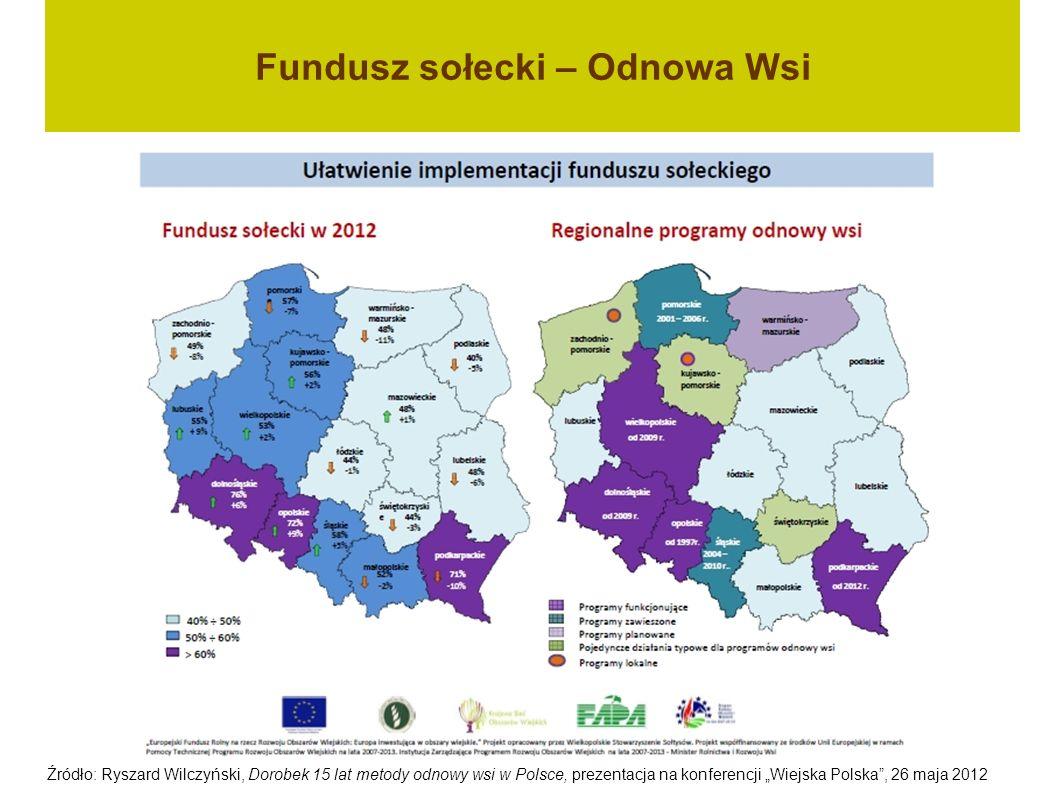 Fundusz sołecki – Odnowa Wsi Źródło: Ryszard Wilczyński, Dorobek 15 lat metody odnowy wsi w Polsce, prezentacja na konferencji Wiejska Polska, 26 maja