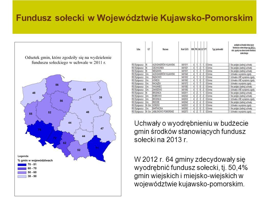 Uchwały o wyodrębnieniu w budżecie gmin środków stanowiących fundusz sołecki na 2013 r. W 2012 r. 64 gminy zdecydowały się wyodrębnić fundusz sołecki,
