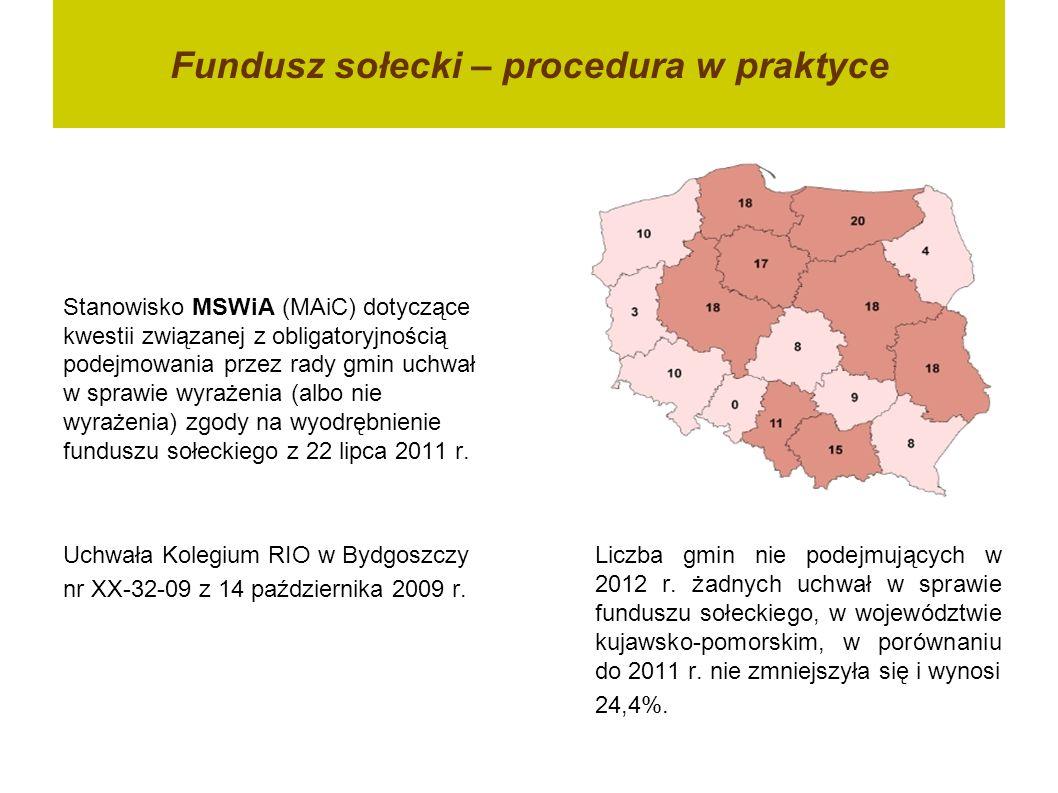 Fundusz sołecki – procedura w praktyce Zwrot z budżetu państwa: Kwota wyodrębniona w 2009 r.