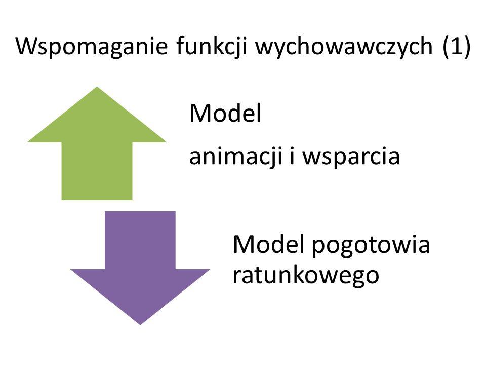 Wspomaganie funkcji wychowawczych (1) Model animacji i wsparcia Model pogotowia ratunkowego