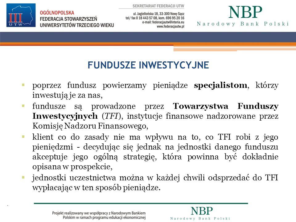 FUNDUSZE INWESTYCYJNE poprzez fundusz powierzamy pieniądze specjalistom, którzy inwestują je za nas, fundusze są prowadzone przez Towarzystwa Funduszy