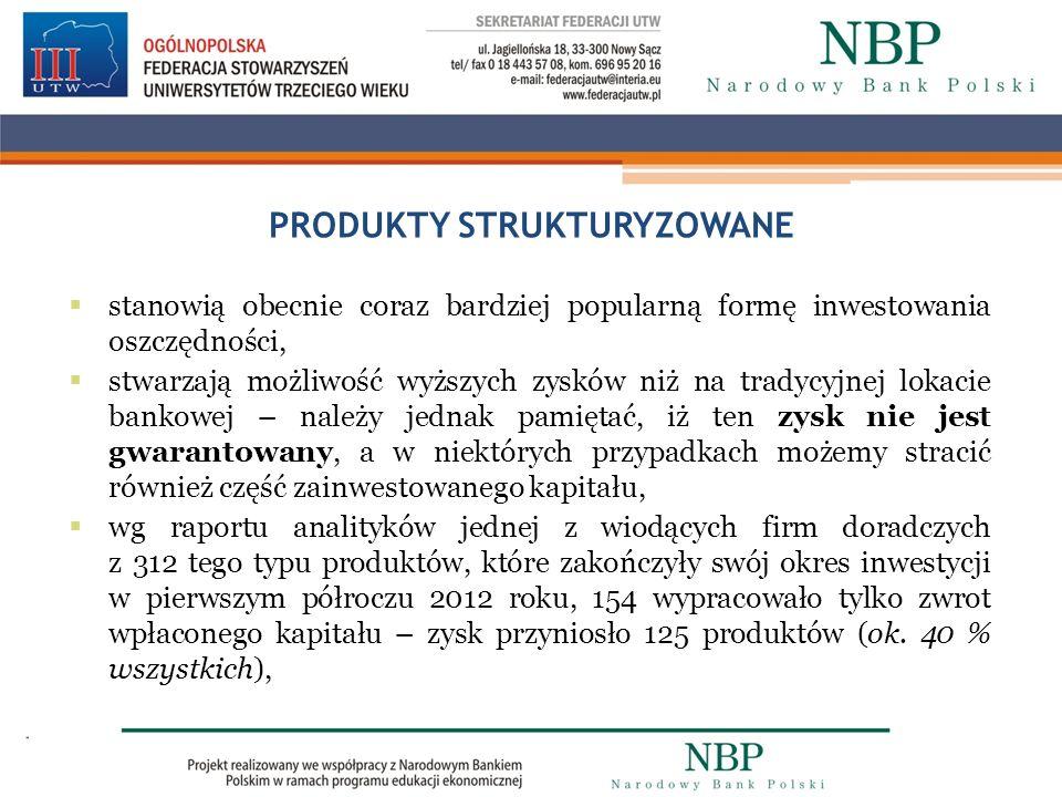 PRODUKTY STRUKTURYZOWANE stanowią obecnie coraz bardziej popularną formę inwestowania oszczędności, stwarzają możliwość wyższych zysków niż na tradycy