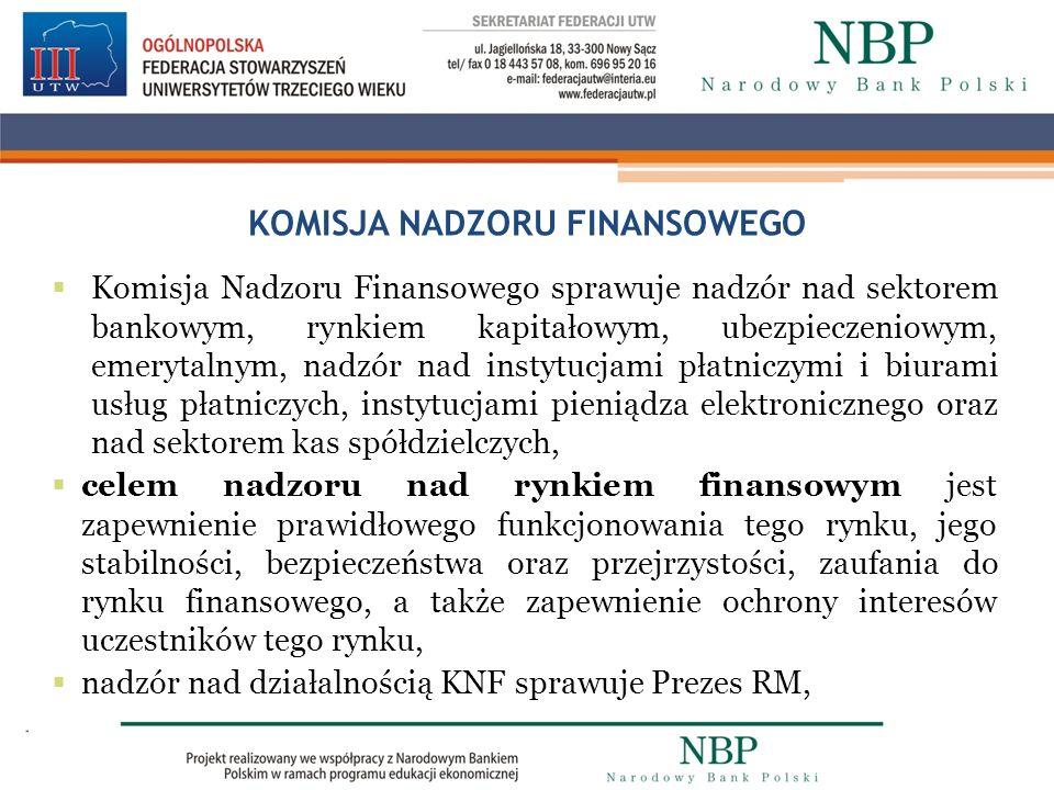 KOMISJA NADZORU FINANSOWEGO Komisja Nadzoru Finansowego sprawuje nadzór nad sektorem bankowym, rynkiem kapitałowym, ubezpieczeniowym, emerytalnym, nad