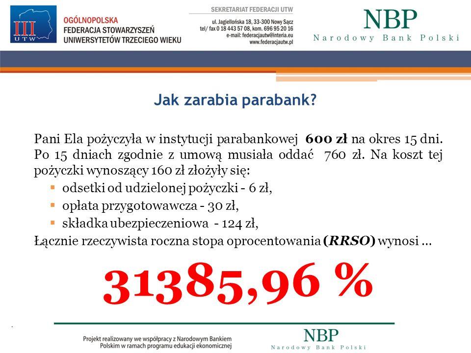 Jak zarabia parabank? Pani Ela pożyczyła w instytucji parabankowej 600 zł na okres 15 dni. Po 15 dniach zgodnie z umową musiała oddać 760 zł. Na koszt