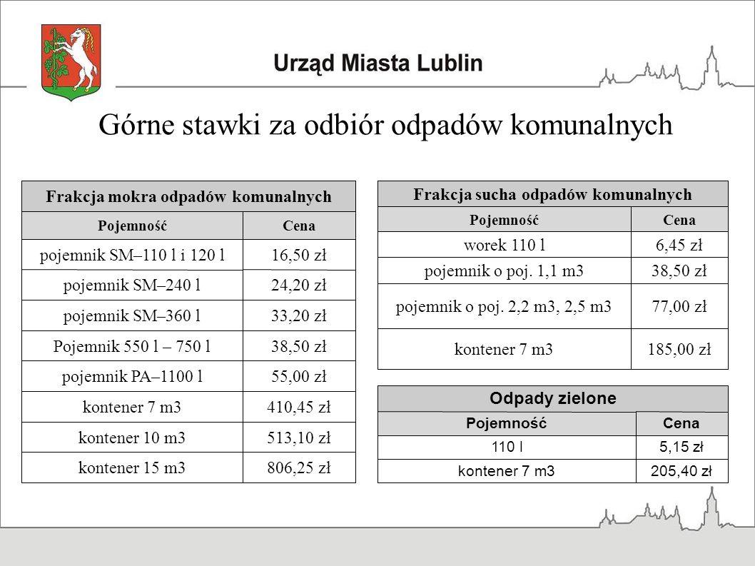 Górne stawki za odbiór odpadów komunalnych 806,25 złkontener 15 m3 513,10 złkontener 10 m3 410,45 złkontener 7 m3 55,00 złpojemnik PA–1100 l 38,50 złP