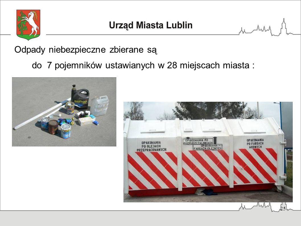 25 Odpady niebezpieczne zbierane są do 7 pojemników ustawianych w 28 miejscach miasta :