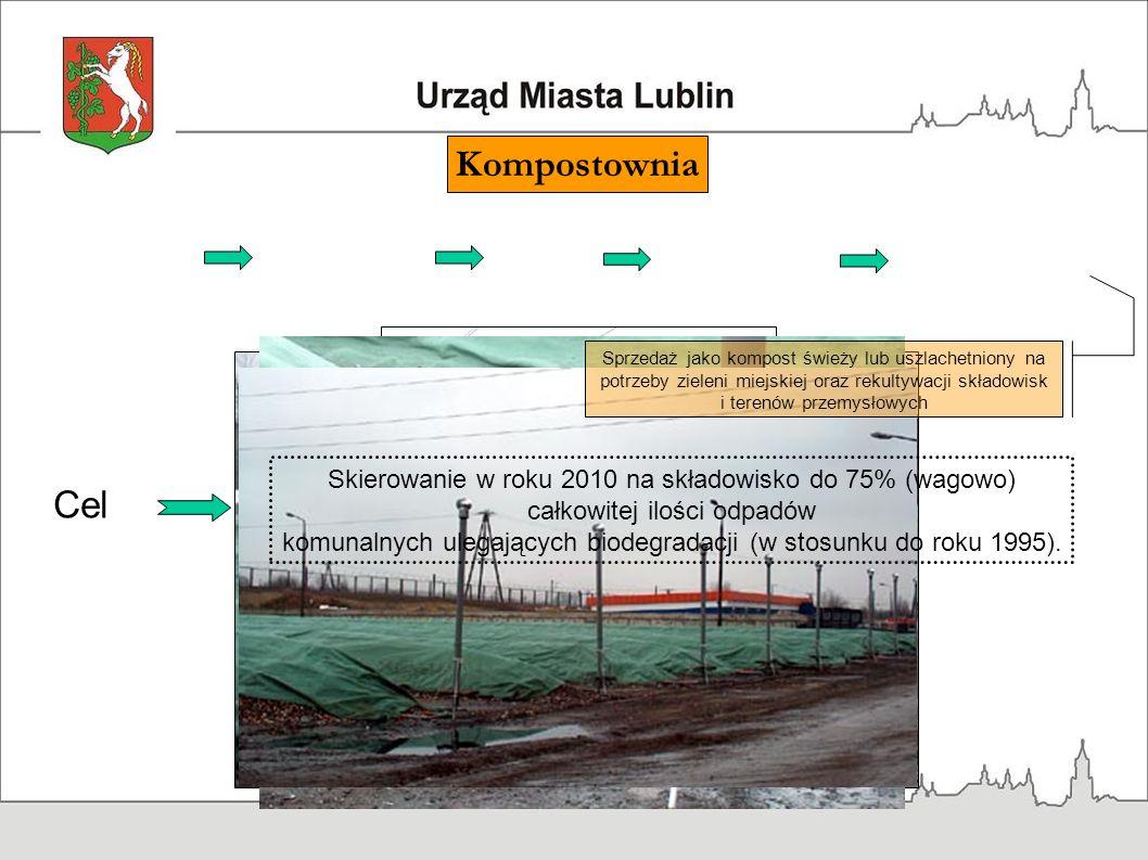 Kompostownia Cel Skierowanie w roku 2010 na składowisko do 75% (wagowo) całkowitej ilości odpadów komunalnych ulegających biodegradacji (w stosunku do