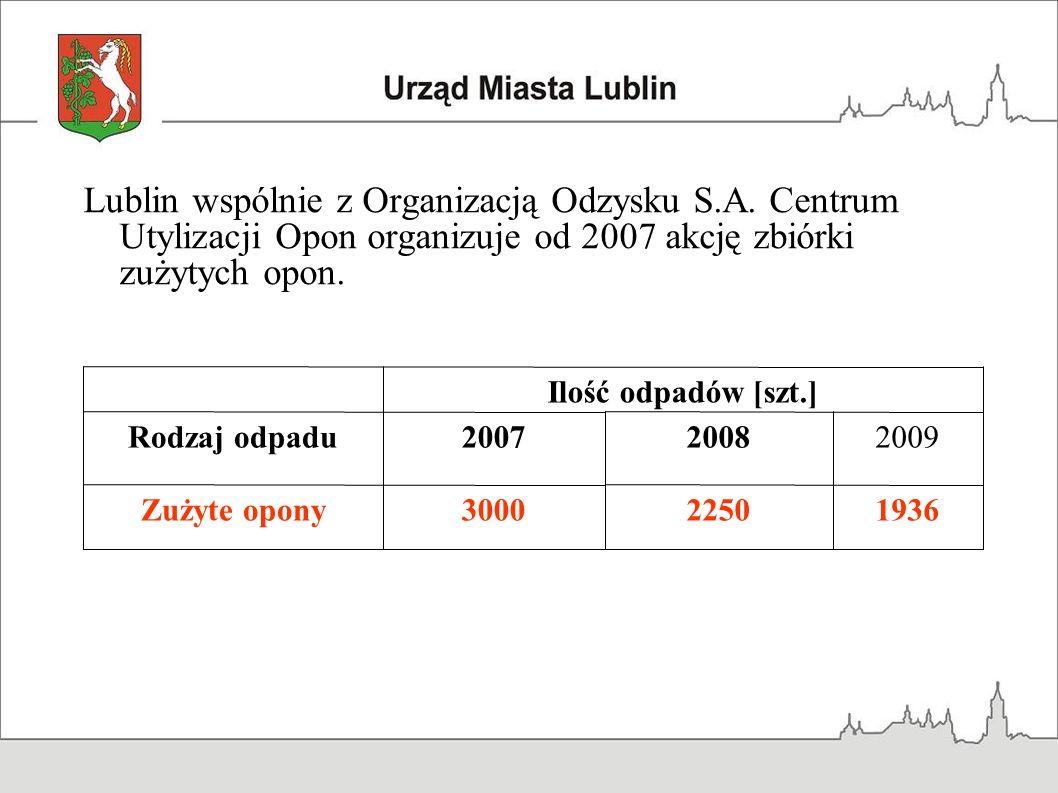 Lublin wspólnie z Organizacją Odzysku S.A. Centrum Utylizacji Opon organizuje od 2007 akcję zbiórki zużytych opon. 1936 2009 22503000Zużyte opony 2008