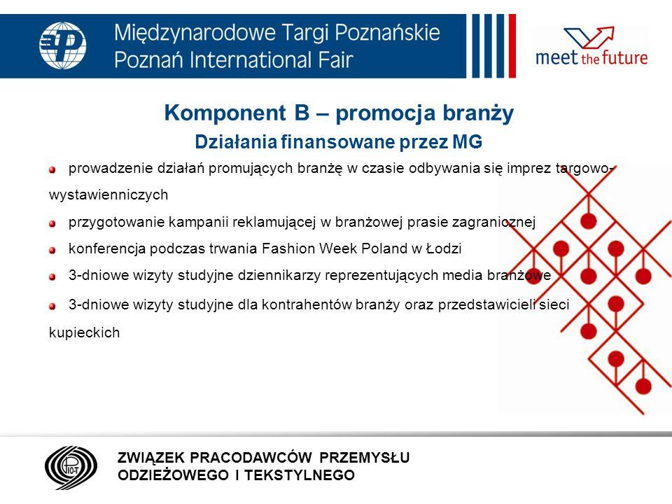 7.01.12 Komponent B – promocja branży Działania finansowane przez MG prowadzenie działań promujących branżę w czasie odbywania się imprez targowo- wystawienniczych przygotowanie kampanii reklamującej w branżowej prasie zagranicznej konferencja podczas trwania Fashion Week Poland w Łodzi 3-dniowe wizyty studyjne dziennikarzy reprezentujących media branżowe 3-dniowe wizyty studyjne dla kontrahentów branży oraz przedstawicieli sieci kupieckich ZWIĄZEK PRACODAWCÓW PRZEMYSŁU ODZIEŻOWEGO I TEKSTYLNEGO