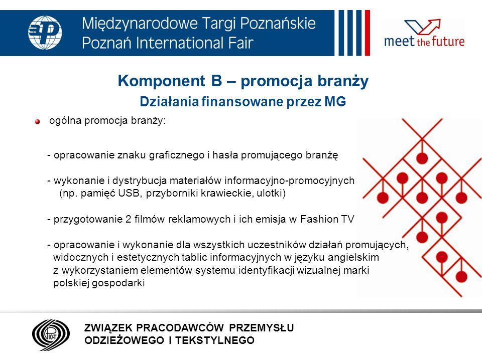 7.01.12 Komponent B – promocja branży Działania finansowane przez MG ogólna promocja branży: - opracowanie znaku graficznego i hasła promującego branżę - wykonanie i dystrybucja materiałów informacyjno-promocyjnych (np.
