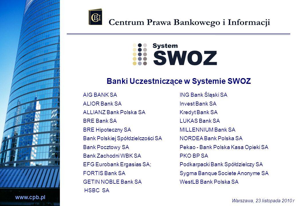 www.cpb.pl Banki Uczestniczące w Systemie SWOZ ING Bank Śląski SA Invest Bank SA Kredyt Bank SA LUKAS Bank SA MILLENNIUM Bank SA NORDEA Bank Polska SA