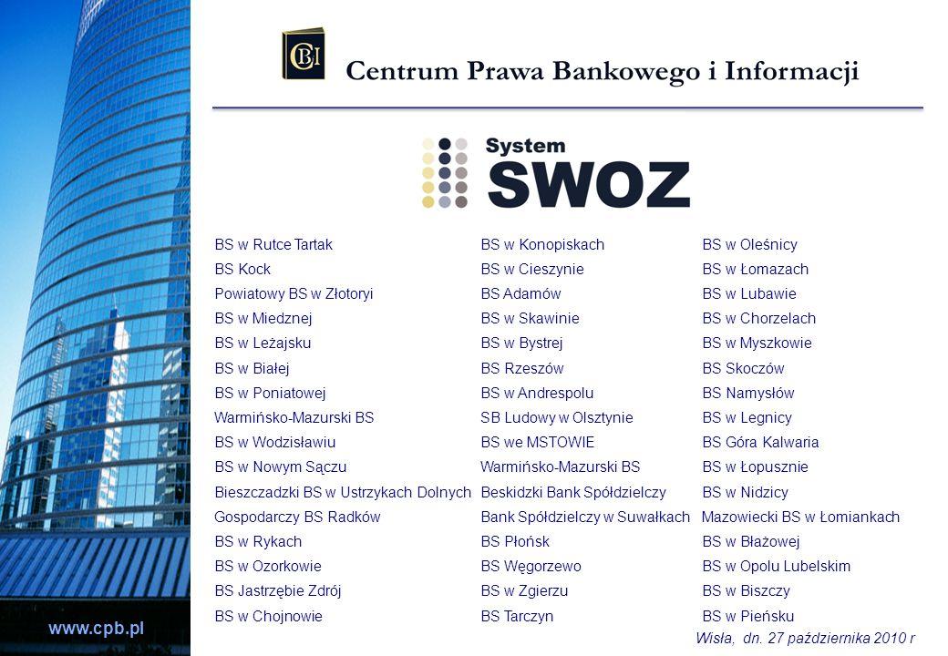 www.cpb.pl BS w Rutce TartakBS w KonopiskachBS w Oleśnicy BS KockBS w CieszynieBS w Łomazach Powiatowy BS w ZłotoryiBS AdamówBS w Lubawie BS w Miedzne