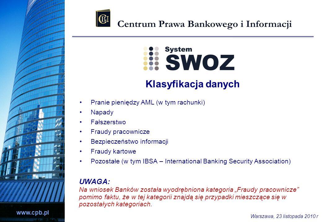 www.cpb.pl Klasyfikacja danych Pranie pieniędzy AML (w tym rachunki) Napady Fałszerstwo Fraudy pracownicze Bezpieczeństwo informacji Fraudy kartowe Po