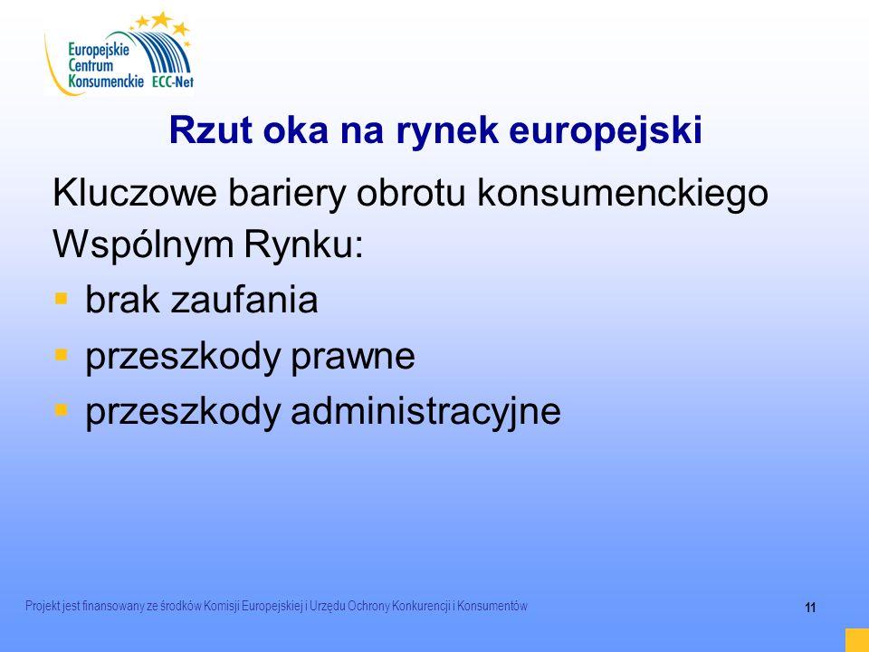Projekt jest finansowany ze środków Komisji Europejskiej i Urzędu Ochrony Konkurencji i Konsumentów 11 Rzut oka na rynek europejski Kluczowe bariery o