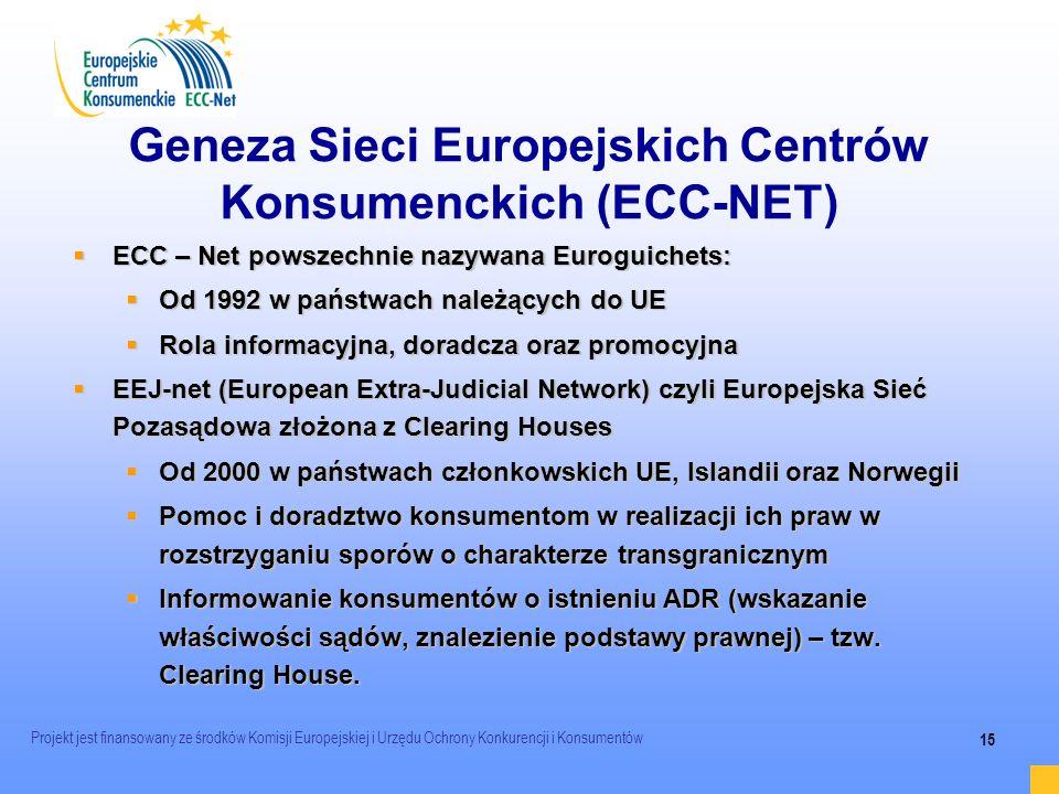 Projekt jest finansowany ze środków Komisji Europejskiej i Urzędu Ochrony Konkurencji i Konsumentów 15 ECC – Net powszechnie nazywana Euroguichets: EC
