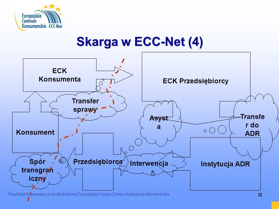 Projekt jest finansowany ze środków Komisji Europejskiej i Urzędu Ochrony Konkurencji i Konsumentów 22 Skarga w ECC-Net (4) ECK Konsumenta Konsument E