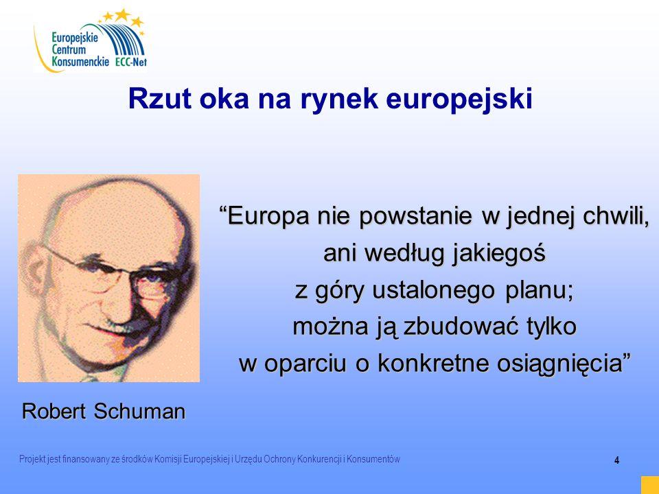 Projekt jest finansowany ze środków Komisji Europejskiej i Urzędu Ochrony Konkurencji i Konsumentów 4 Rzut oka na rynek europejski Europa nie powstani