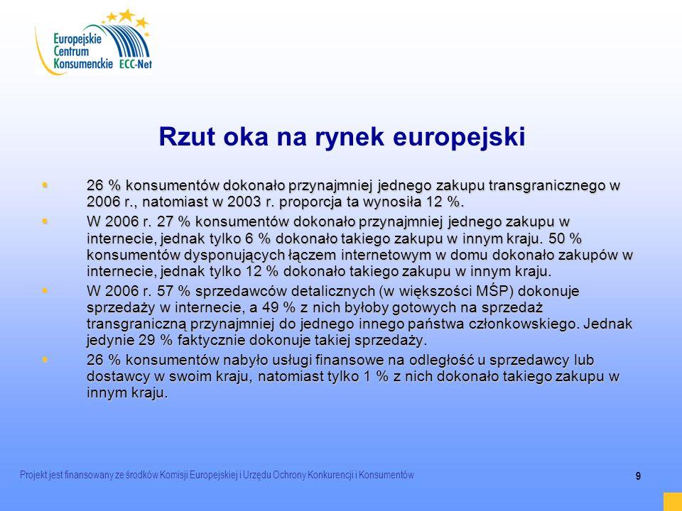 Projekt jest finansowany ze środków Komisji Europejskiej i Urzędu Ochrony Konkurencji i Konsumentów 9 Rzut oka na rynek europejski 26 % konsumentów do