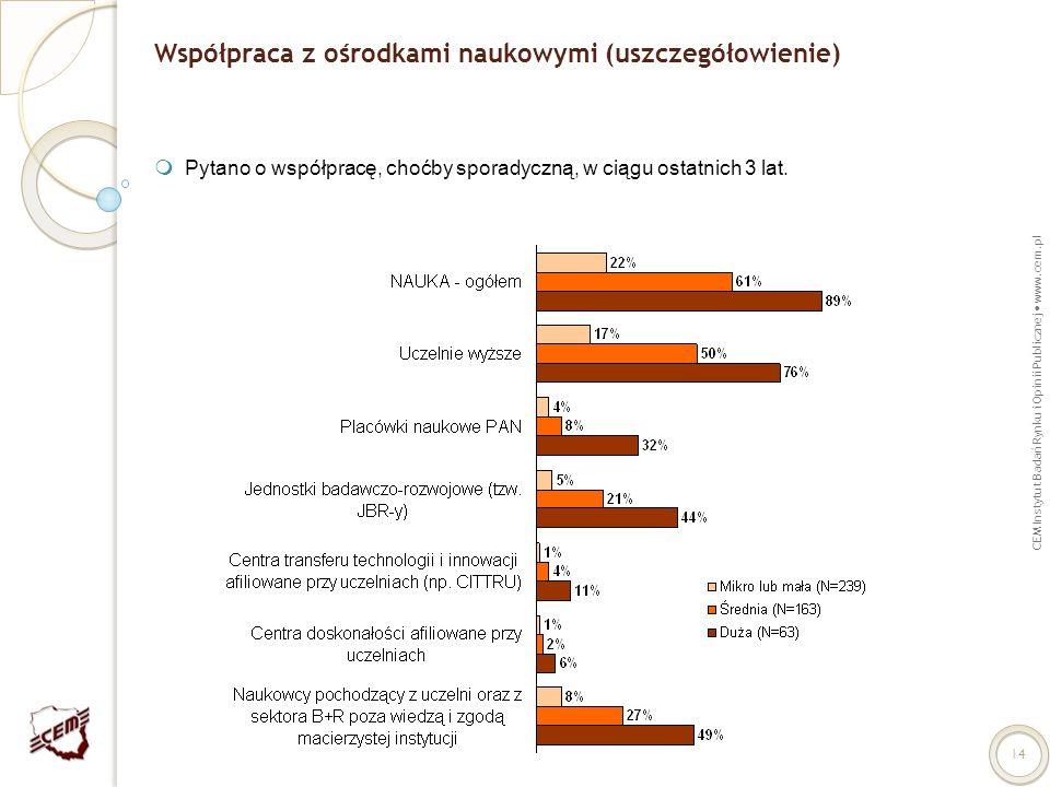 CEM Instytut Badań Rynku i Opinii Publicznej www.cem.pl 14 Współpraca z ośrodkami naukowymi (uszczegółowienie) Pytano o współpracę, choćby sporadyczną