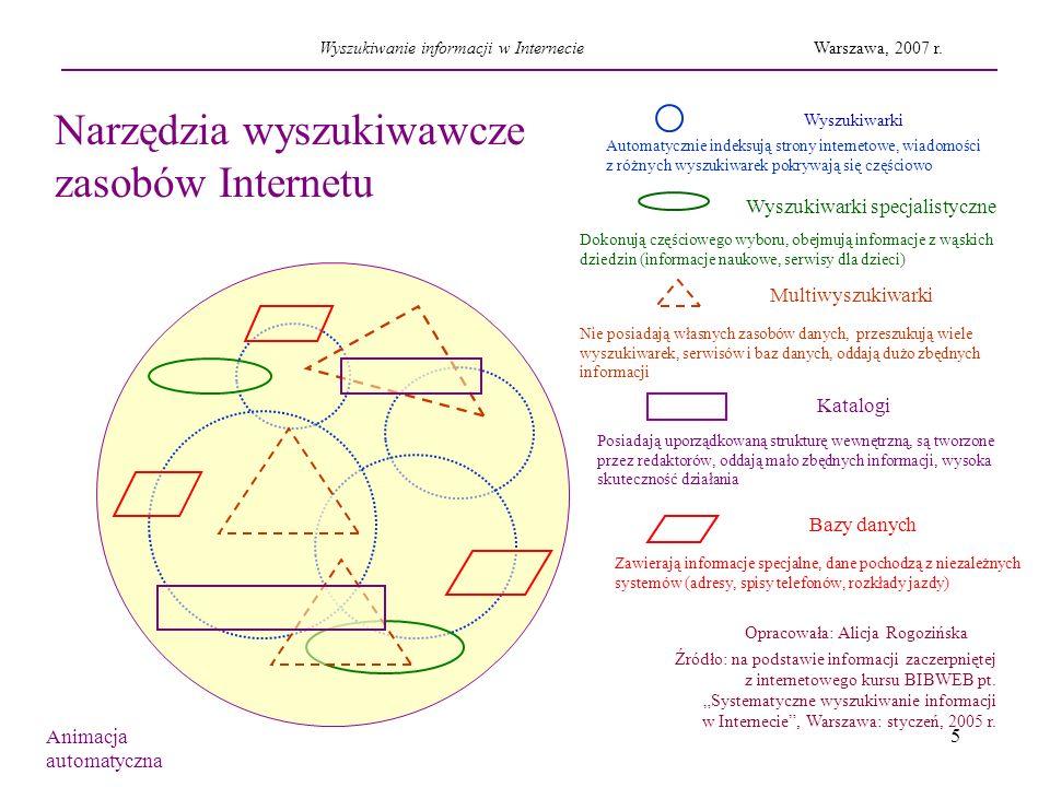 5 Narzędzia wyszukiwawcze zasobów Internetu Wyszukiwarki specjalistyczne Multiwyszukiwarki Katalogi Opracowała: Alicja Rogozińska Źródło: na podstawie