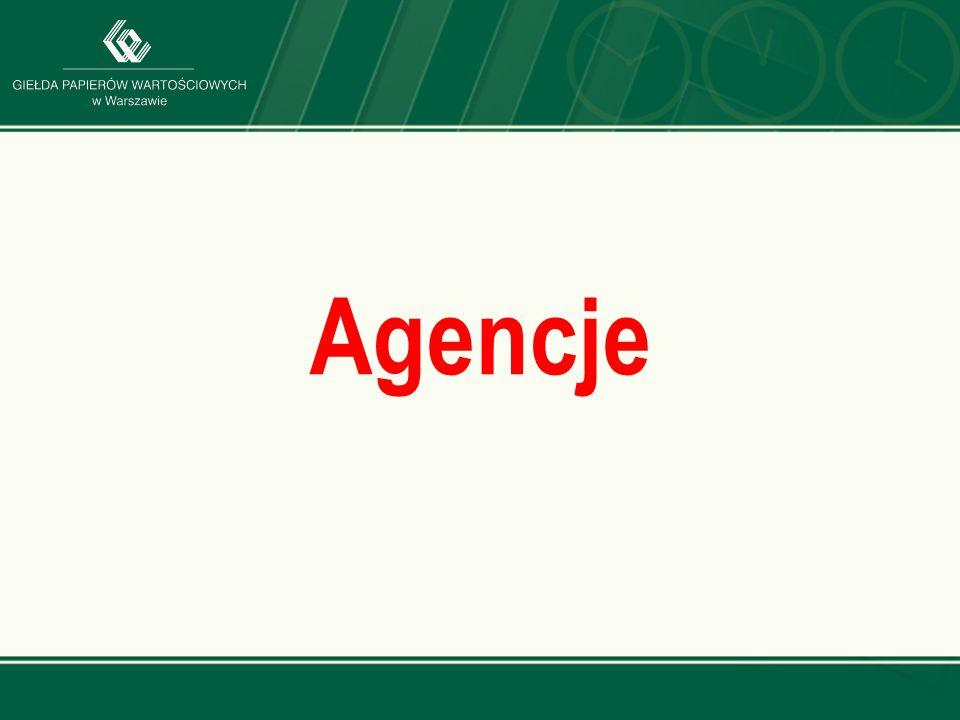 www.gpw.pl Agencje