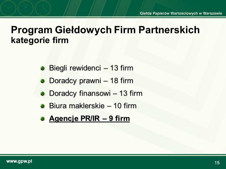 www.gpw.pl 15 Program Giełdowych Firm Partnerskich kategorie firm Biegli rewidenci – 13 firm Doradcy prawni – 18 firm Doradcy finansowi – 13 firm Biur