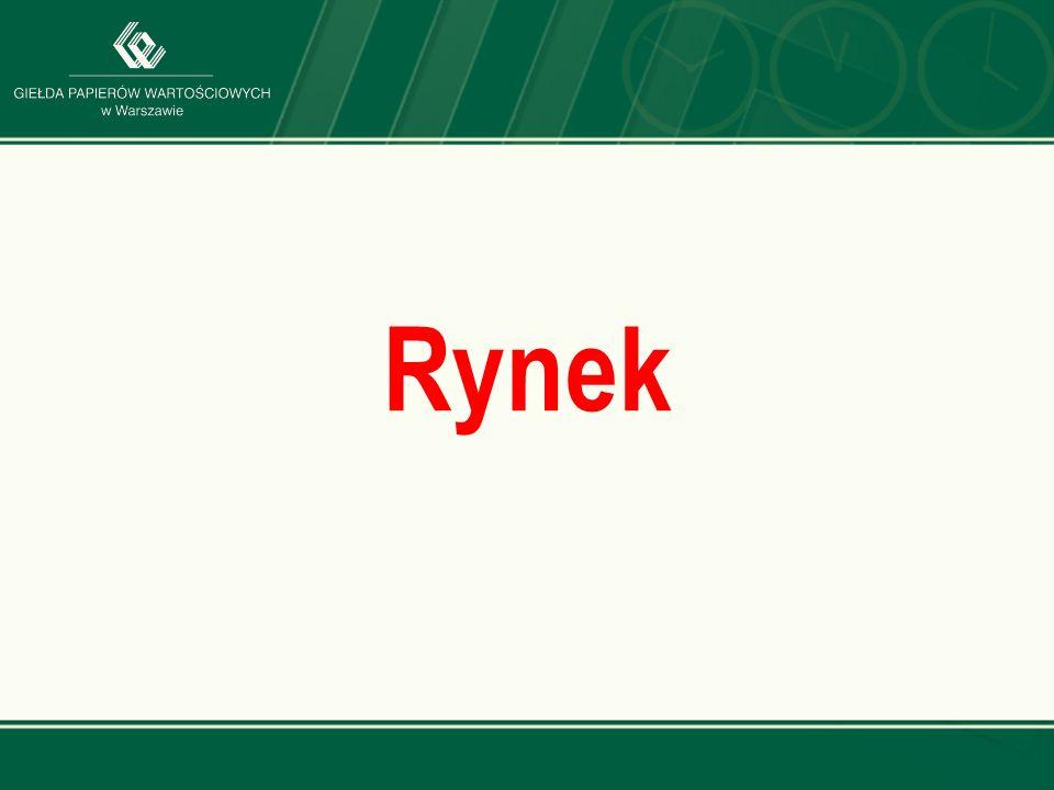 www.gpw.pl Rynek