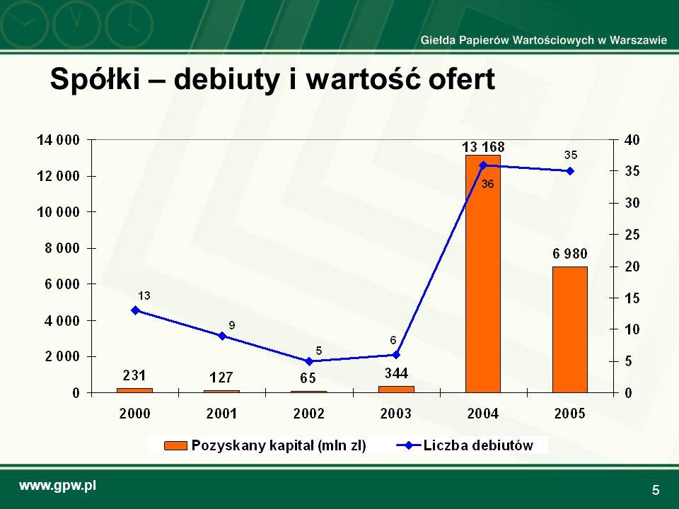 www.gpw.pl 5 Spółki – debiuty i wartość ofert