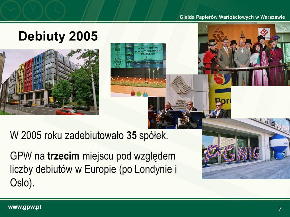 www.gpw.pl 7 Debiuty 2005 W 2005 roku zadebiutowało 35 spółek. GPW na trzecim miejscu pod względem liczby debiutów w Europie (po Londynie i Oslo).