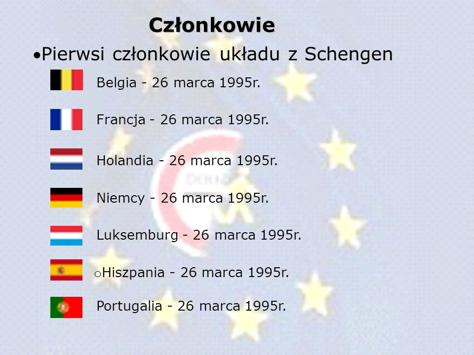 Członkowie Pierwsi członkowie układu z Schengen Belgia - 26 marca 1995r. Francja - 26 marca 1995r. Holandia - 26 marca 1995r. Niemcy - 26 marca 1995r.